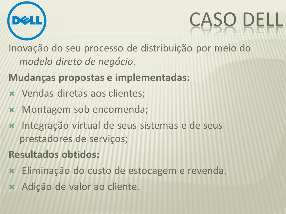Inovação do seu processo de distribuição por meio do modelo direto de negócio. Mudanças propostas e implementadas: Vendas diretas aos clientes; Montag