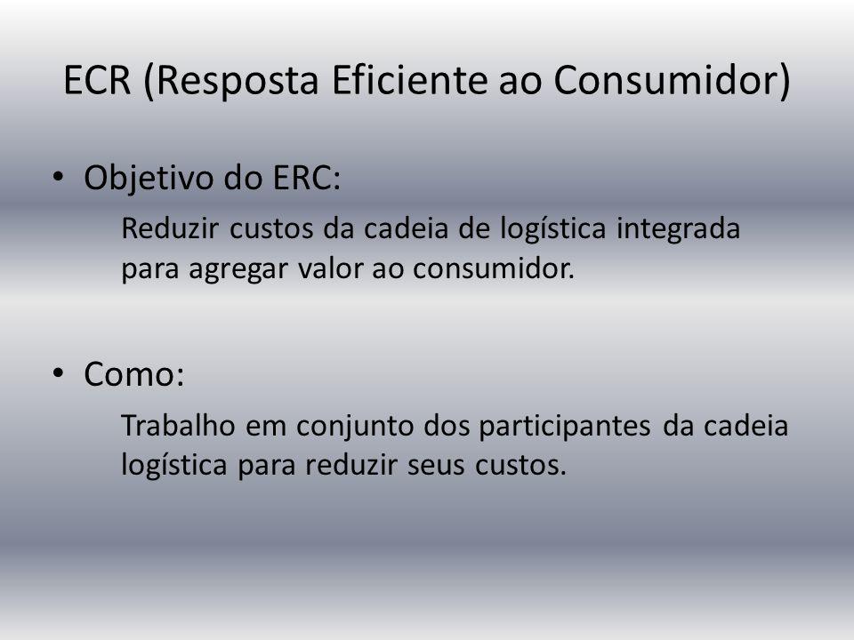 Objetivo do ERC: Reduzir custos da cadeia de logística integrada para agregar valor ao consumidor.