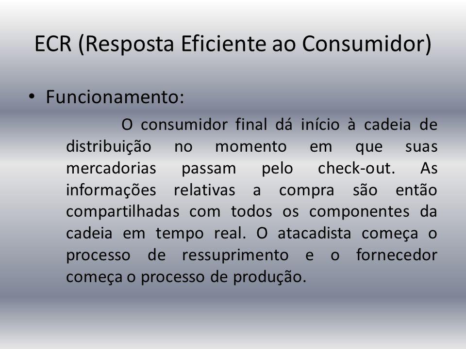Funcionamento: O consumidor final dá início à cadeia de distribuição no momento em que suas mercadorias passam pelo check-out.