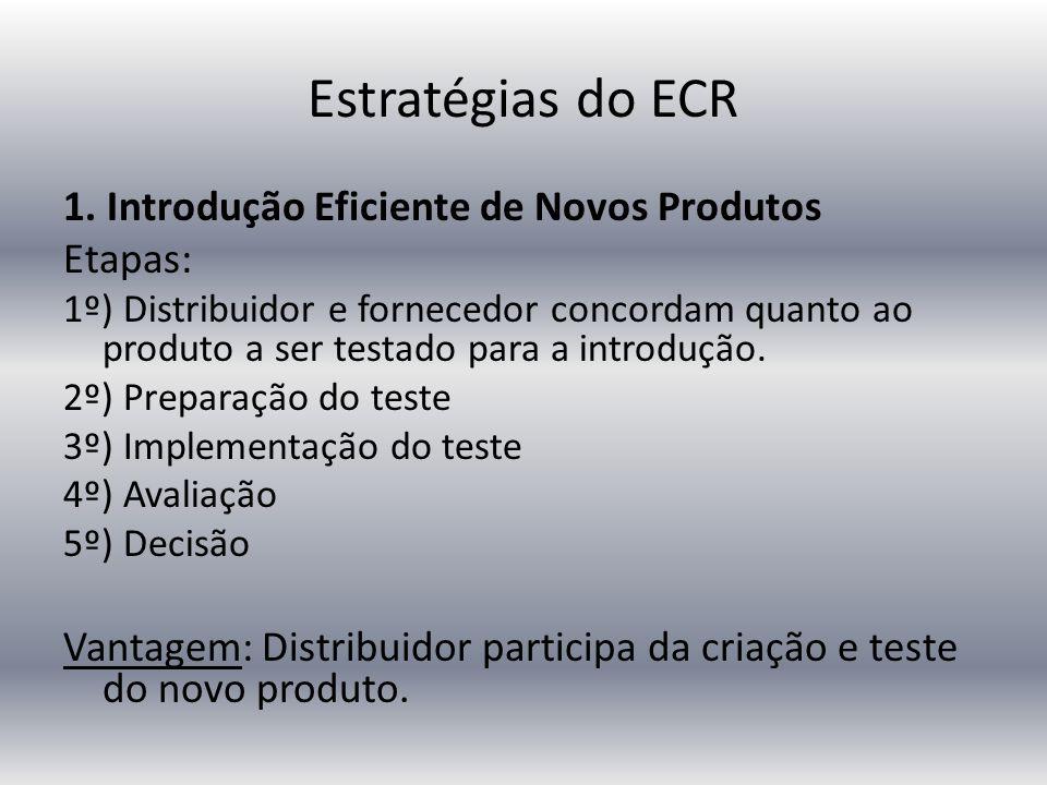 1. Introdução Eficiente de Novos Produtos Etapas: 1º) Distribuidor e fornecedor concordam quanto ao produto a ser testado para a introdução. 2º) Prepa
