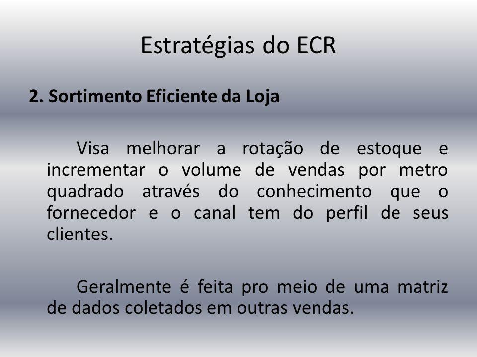 2. Sortimento Eficiente da Loja Visa melhorar a rotação de estoque e incrementar o volume de vendas por metro quadrado através do conhecimento que o f