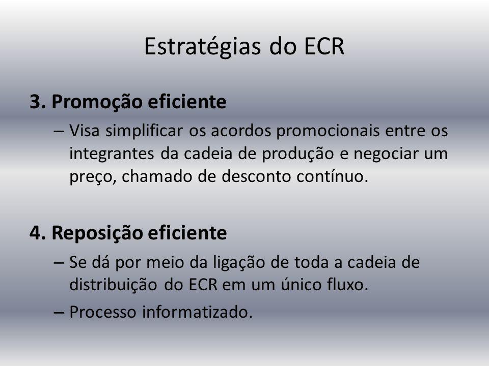 3. Promoção eficiente – Visa simplificar os acordos promocionais entre os integrantes da cadeia de produção e negociar um preço, chamado de desconto c