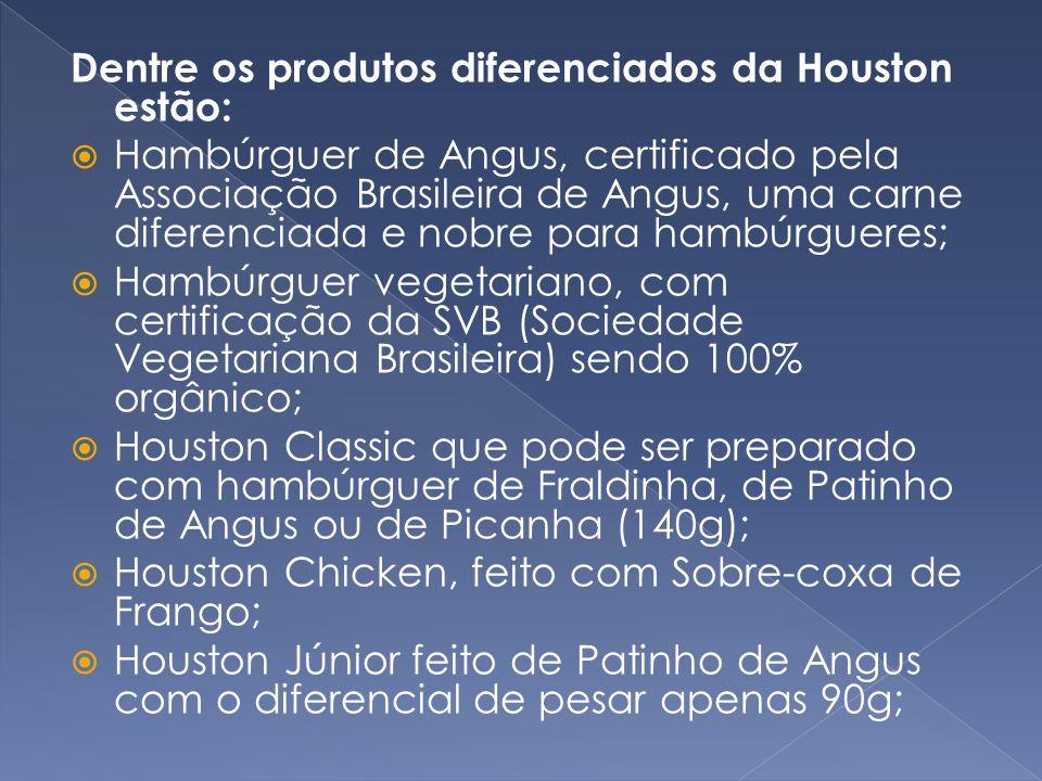 Dentre os produtos diferenciados da Houston estão: Hambúrguer de Angus, certificado pela Associação Brasileira de Angus, uma carne diferenciada e nobr