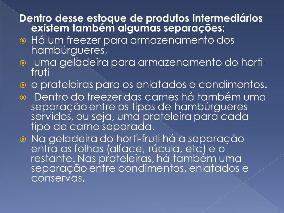 Dentro desse estoque de produtos intermediários existem também algumas separações: Há um freezer para armazenamento dos hambúrgueres, uma geladeira pa