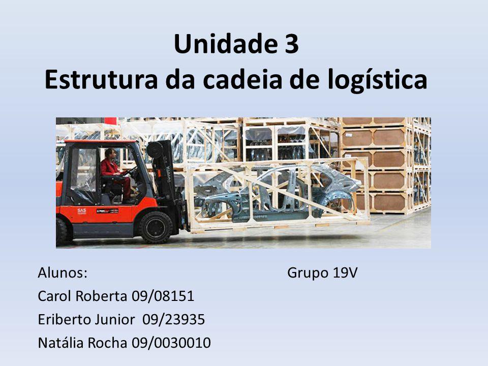 Estrutura da cadeia de logística A estrutura da cadeia de logística integrada é dividida em três blocos.