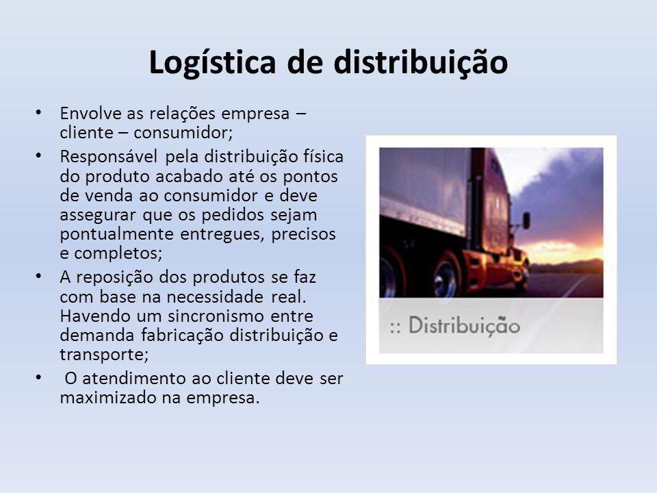 Níveis de cadeia logística integrada 3 Estratégias 2 Processos 1 Transações