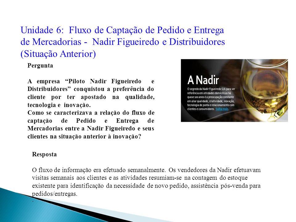 Unidade 6: Fluxo de Captação de Pedido e Entrega de Mercadorias - Nadir Figueiredo e Distribuidores (Situação Anterior) Pergunta A empresa Piloto Nadi
