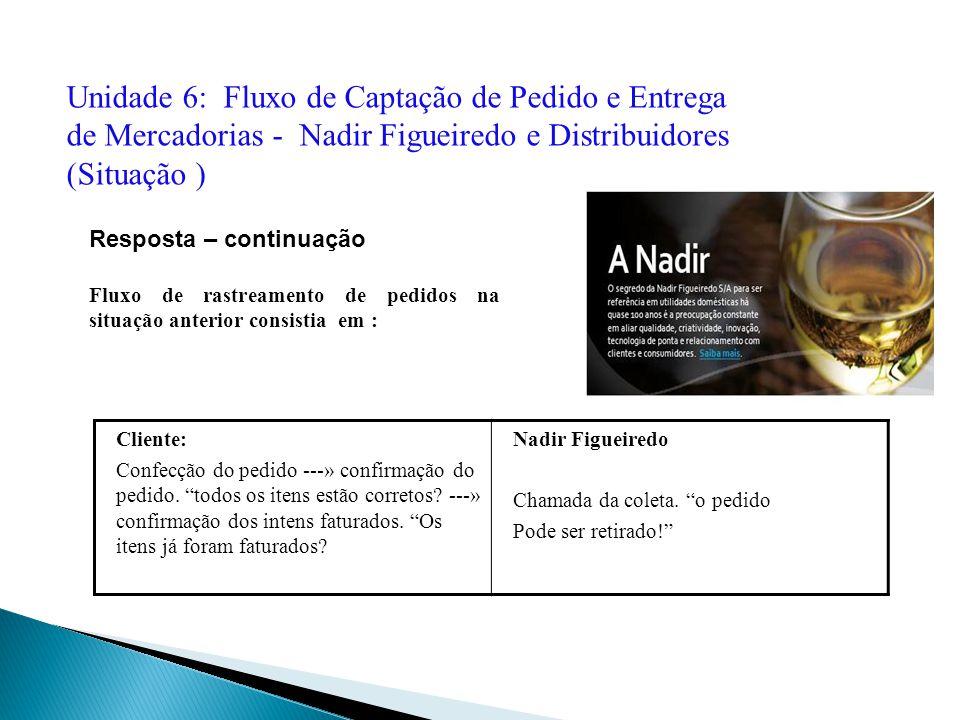 Unidade 6: Fluxo de Captação de Pedido e Entrega de Mercadorias - Nadir Figueiredo e Distribuidores (Situação ) Resposta – continuação Fluxo de rastre
