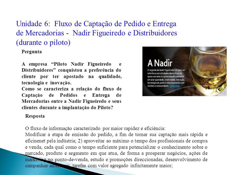 Unidade 6: Fluxo de Captação de Pedido e Entrega de Mercadorias - Nadir Figueiredo e Distribuidores (durante o piloto) Pergunta A empresa Piloto Nadir