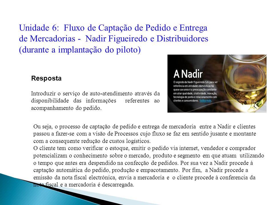Unidade 6: Fluxo de Captação de Pedido e Entrega de Mercadorias - Nadir Figueiredo e Distribuidores (durante a implantação do piloto) Resposta Introdu
