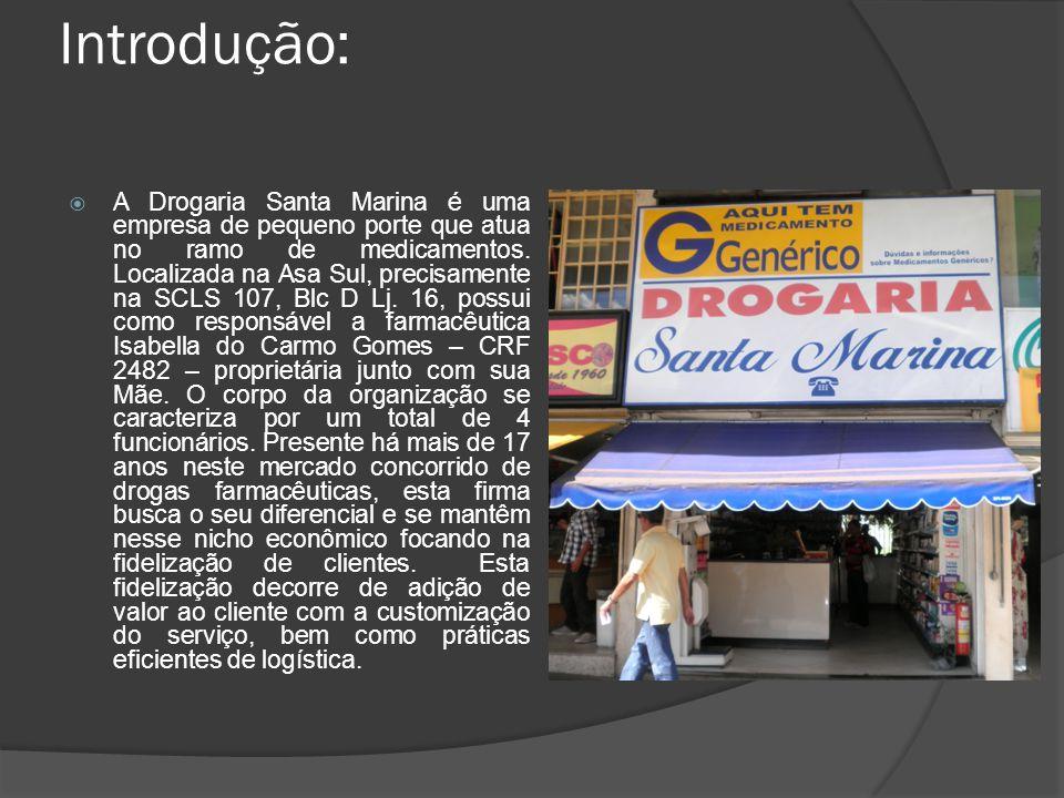 Introdução: A Drogaria Santa Marina é uma empresa de pequeno porte que atua no ramo de medicamentos. Localizada na Asa Sul, precisamente na SCLS 107,