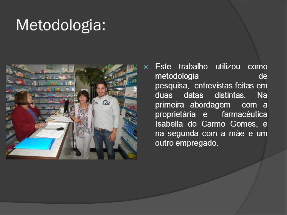 Metodologia: A entrevista realizada com farmacêutica Isabella Gomes ocorreu no dia 16 de abril, na dependência da firma.