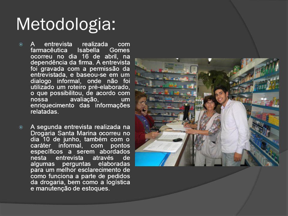 Metodologia: A entrevista realizada com farmacêutica Isabella Gomes ocorreu no dia 16 de abril, na dependência da firma. A entrevista foi gravada com