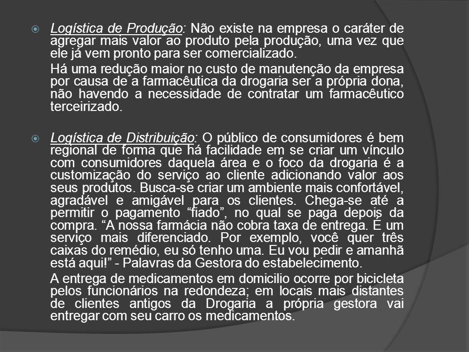 Logística de Produção: Não existe na empresa o caráter de agregar mais valor ao produto pela produção, uma vez que ele já vem pronto para ser comercia
