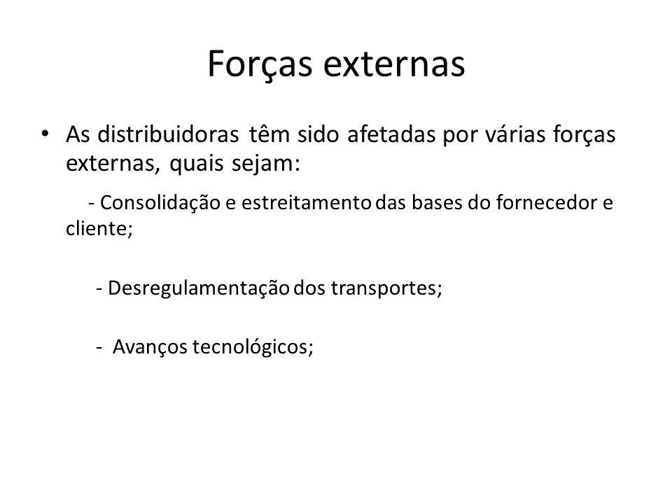 Forças externas As distribuidoras têm sido afetadas por várias forças externas, quais sejam: - Consolidação e estreitamento das bases do fornecedor e