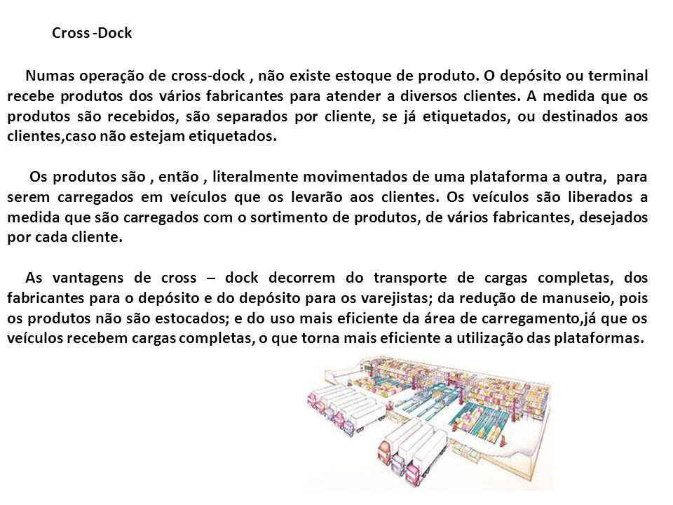 Numas operação de cross-dock, não existe estoque de produto. O depósito ou terminal recebe produtos dos vários fabricantes para atender a diversos cli