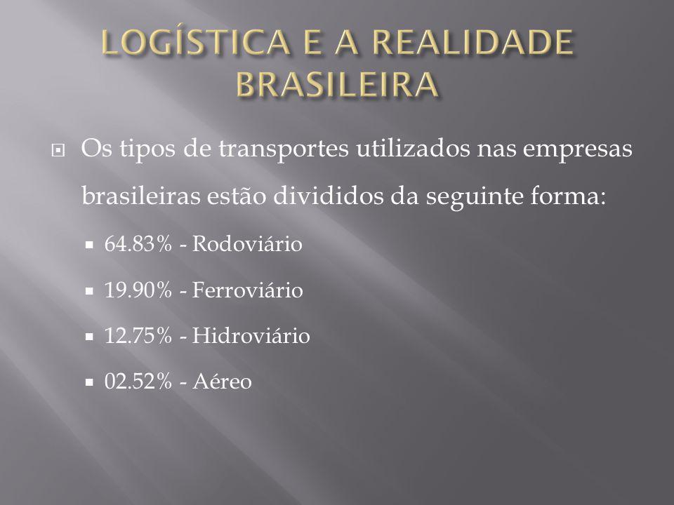 A Logística no Brasil vem constituindo-se em um negócio de grandes proporções que evoluiu muito rapidamente nos últimos anos, e passou por profundas transformações em direção a maior sofisticação.