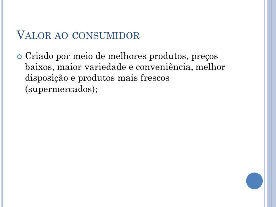 Supermercado Galassi – despertou interesse em utilizar a tecnologia do ECR em sua operação participando de apresentações e palestras proferidas por representantes da associação ECR Brasil.