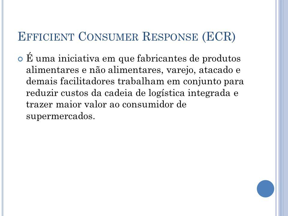 A LGUMAS ESTRATÉGIAS DO ECR Introdução eficiente de novos produtos; Sortimento eficiente da loja; Promoção eficiente; Reposição eficiente.