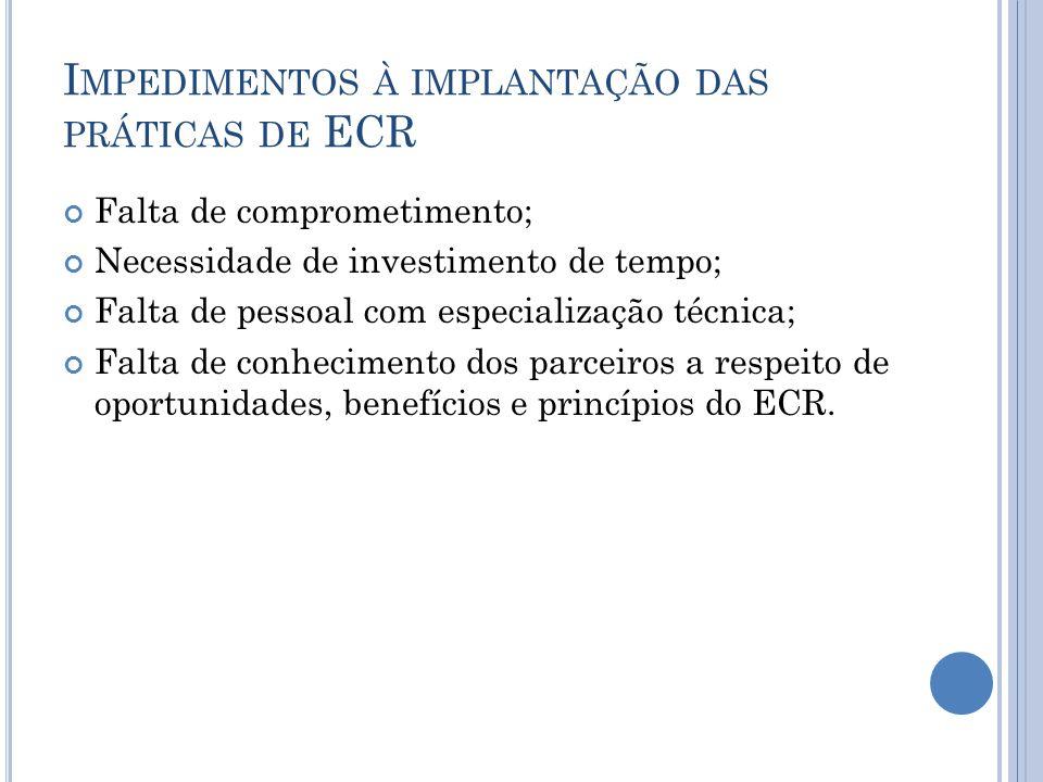 B ENEFÍCIOS DA PRÁTICA DO ECR Redução do ciclo de reposição de itens básicos; Integração de diversas estratégias de canais.