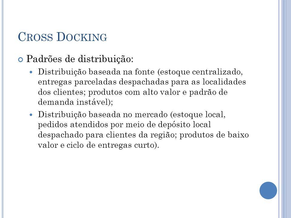 Cross Docking: Novo padrão que combina o melhor dos dois padrões apresentados – operação do sistema de produção em que os produtos são recebidos, selecionados e encaminhados para outro veículo.