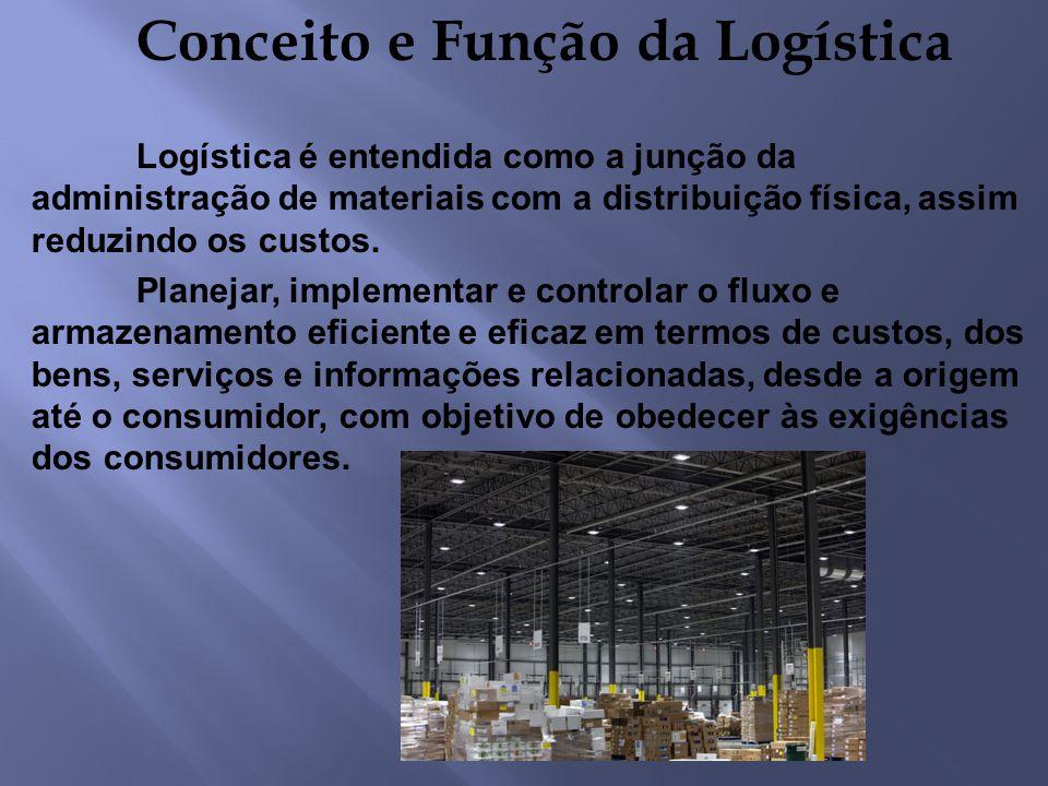 Conceito e Função da Logística Logística é entendida como a junção da administração de materiais com a distribuição física, assim reduzindo os custos.