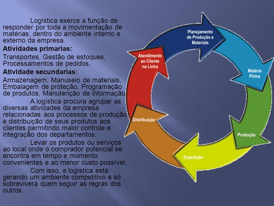 Logística exerce a função de responder por toda a movimentação de matérias, dentro do ambiente interno e externo da empresa. Atividades primarias: Tra
