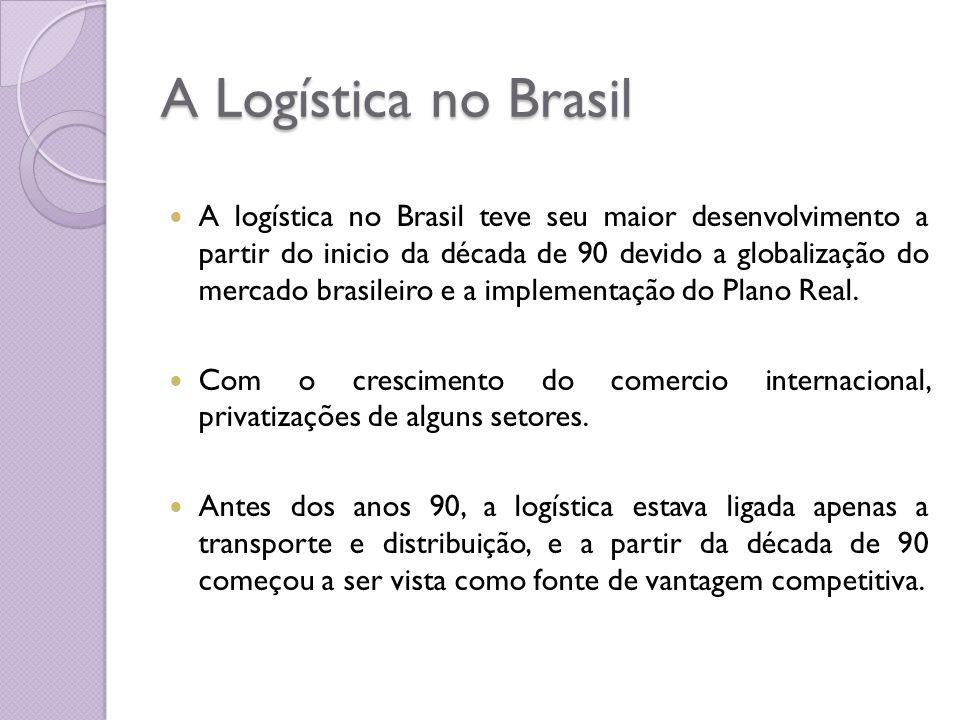 A Logística no Brasil A logística no Brasil teve seu maior desenvolvimento a partir do inicio da década de 90 devido a globalização do mercado brasile