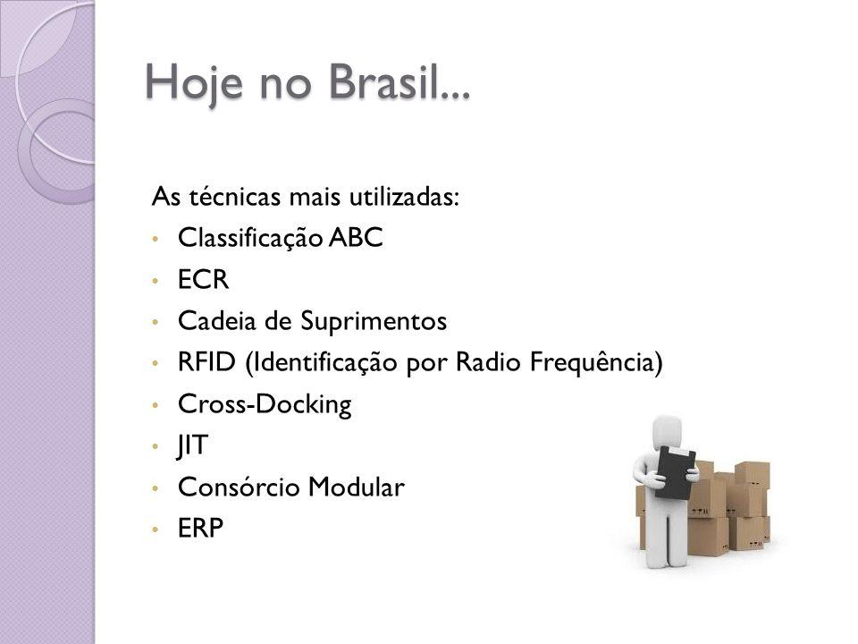 Hoje no Brasil... As técnicas mais utilizadas: Classificação ABC ECR Cadeia de Suprimentos RFID (Identificação por Radio Frequência) Cross-Docking JIT