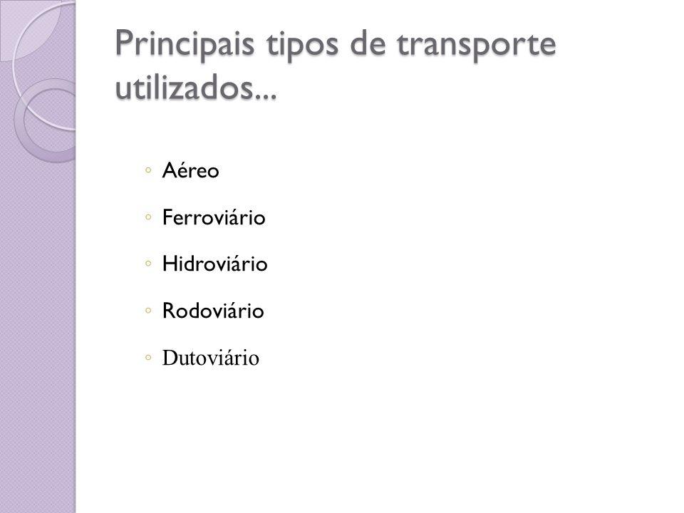 Principais tipos de transporte utilizados... Aéreo Ferroviário Hidroviário Rodoviário Dutoviário