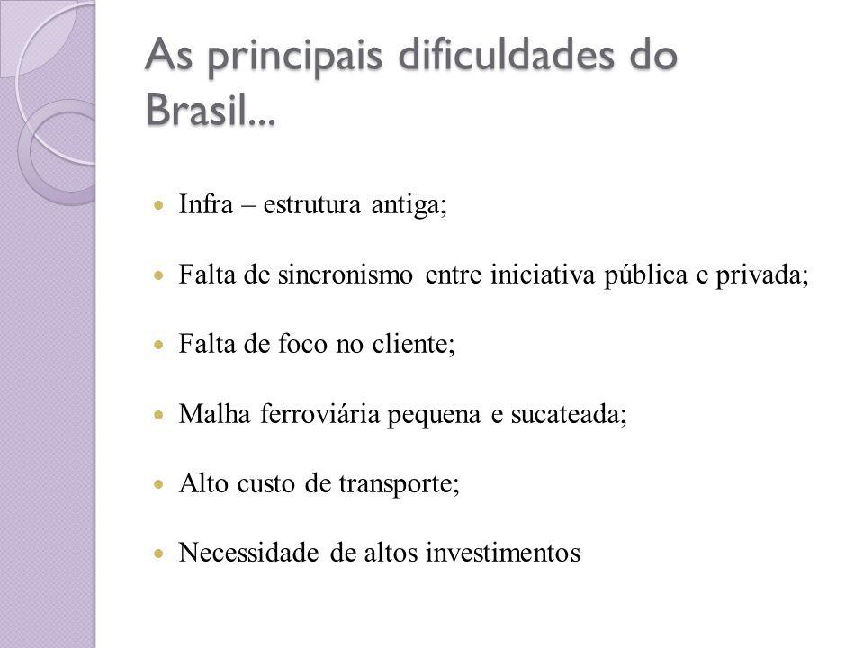 As principais dificuldades do Brasil... Infra – estrutura antiga; Falta de sincronismo entre iniciativa pública e privada; Falta de foco no cliente; M
