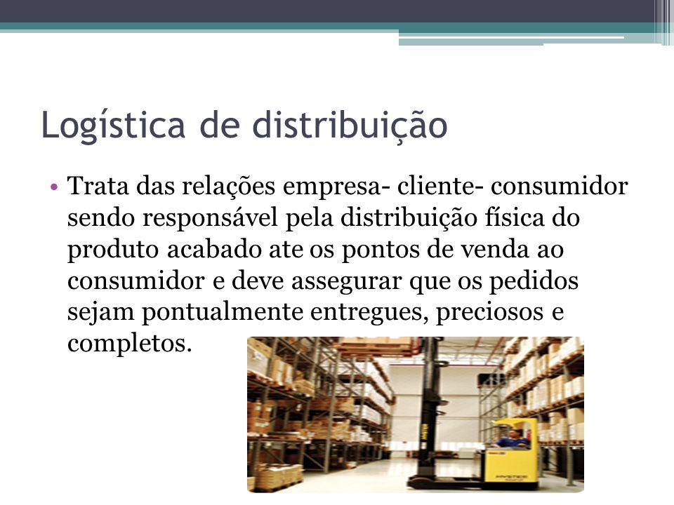Logística de distribuição Trata das relações empresa- cliente- consumidor sendo responsável pela distribuição física do produto acabado ate os pontos