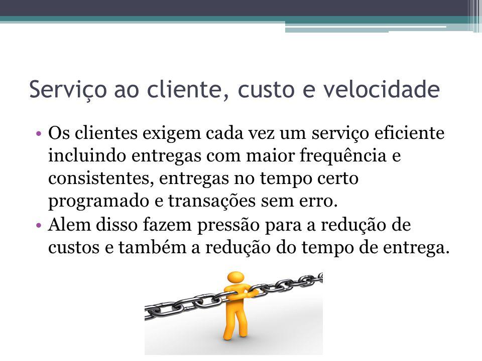 Serviço ao cliente, custo e velocidade Os clientes exigem cada vez um serviço eficiente incluindo entregas com maior frequência e consistentes, entreg