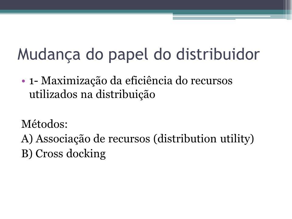 Mudança do papel do distribuidor 1- Maximização da eficiência do recursos utilizados na distribuição Métodos: A) Associação de recursos (distribution