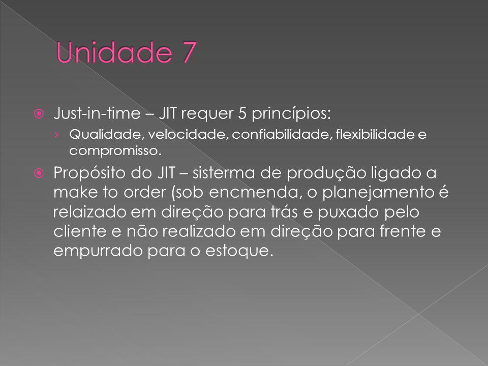 Just-in-time – JIT requer 5 princípios: Qualidade, velocidade, confiabilidade, flexibilidade e compromisso.