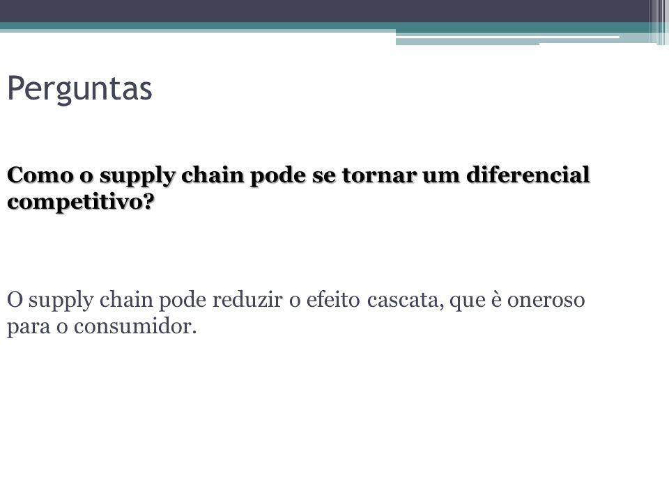 Como o supply chain pode se tornar um diferencial competitivo? Perguntas Como o supply chain pode se tornar um diferencial competitivo? O supply chain