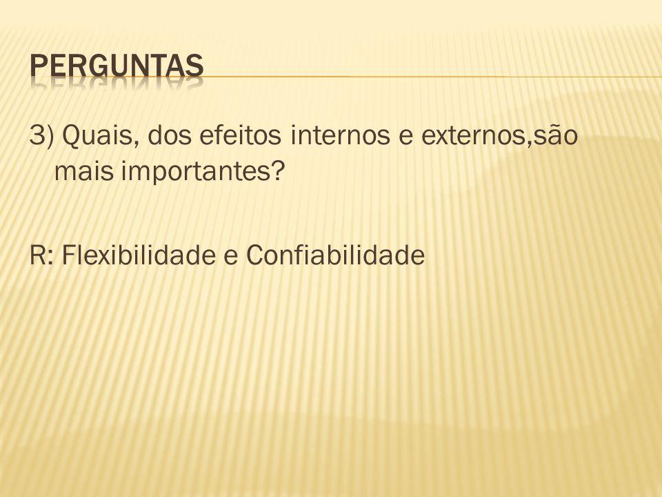 3) Quais, dos efeitos internos e externos,são mais importantes? R: Flexibilidade e Confiabilidade
