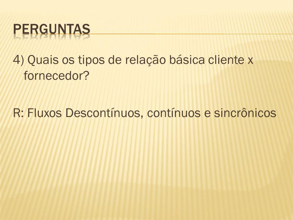 4) Quais os tipos de relação básica cliente x fornecedor.