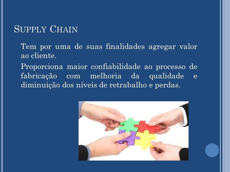 S UPPLY C HAIN Tem por uma de suas finalidades agregar valor ao cliente. Proporciona maior confiabilidade ao processo de fabricação com melhoria da qu