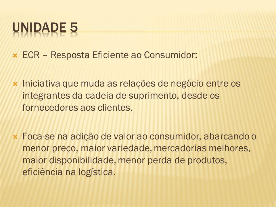 ECR – Resposta Eficiente ao Consumidor: Iniciativa que muda as relações de negócio entre os integrantes da cadeia de suprimento, desde os fornecedores aos clientes.