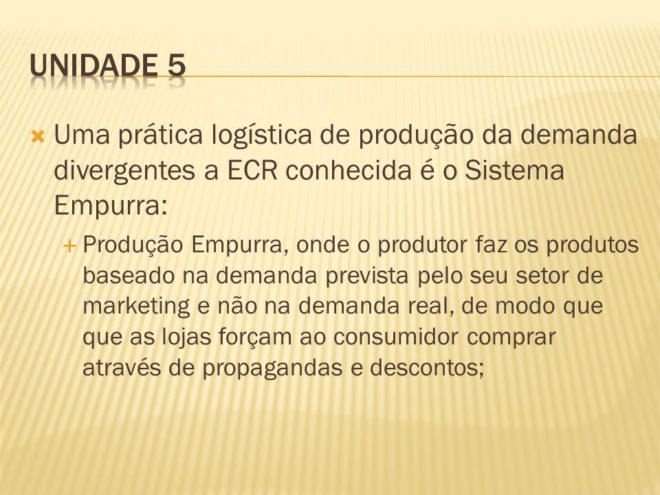 Uma prática logística de produção da demanda divergentes a ECR conhecida é o Sistema Empurra: Produção Empurra, onde o produtor faz os produtos baseado na demanda prevista pelo seu setor de marketing e não na demanda real, de modo que que as lojas forçam ao consumidor comprar através de propagandas e descontos;