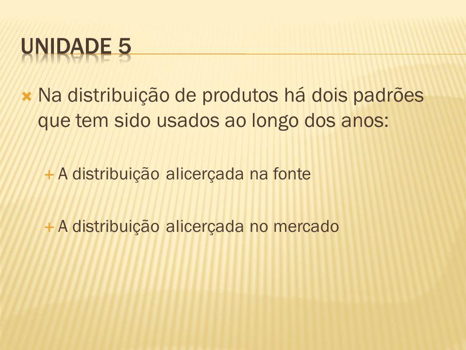 Na distribuição de produtos há dois padrões que tem sido usados ao longo dos anos: A distribuição alicerçada na fonte A distribuição alicerçada no mercado