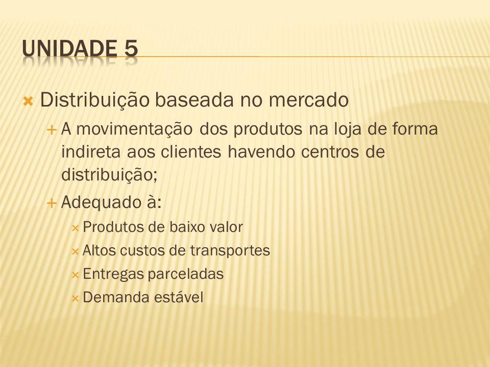 Distribuição baseada no mercado A movimentação dos produtos na loja de forma indireta aos clientes havendo centros de distribuição; Adequado à: Produt