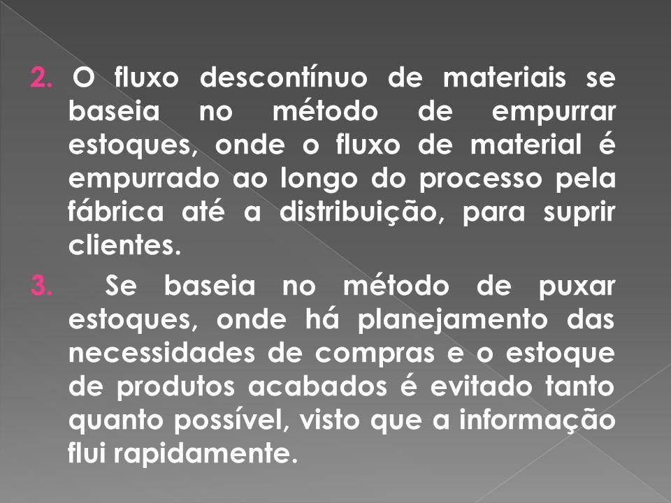 2. O fluxo descontínuo de materiais se baseia no método de empurrar estoques, onde o fluxo de material é empurrado ao longo do processo pela fábrica a