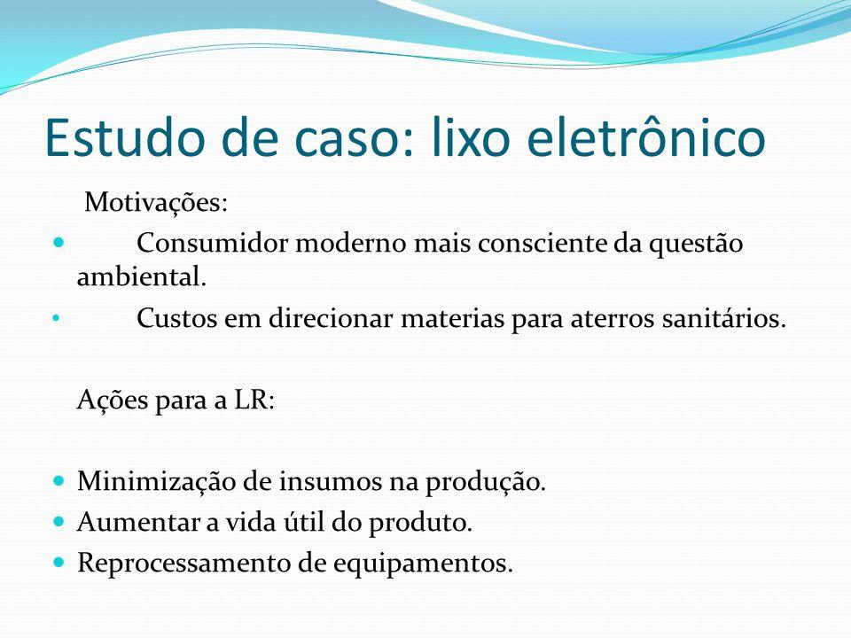 Estudo de caso: lixo eletrônico Motivações: Consumidor moderno mais consciente da questão ambiental. Custos em direcionar materias para aterros sanitá