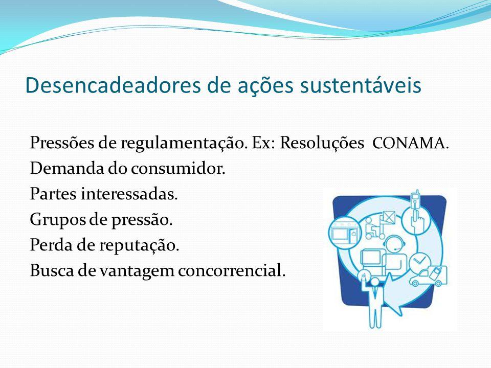 Desencadeadores de ações sustentáveis Pressões de regulamentação. Ex: Resoluções CONAMA. Demanda do consumidor. Partes interessadas. Grupos de pressão