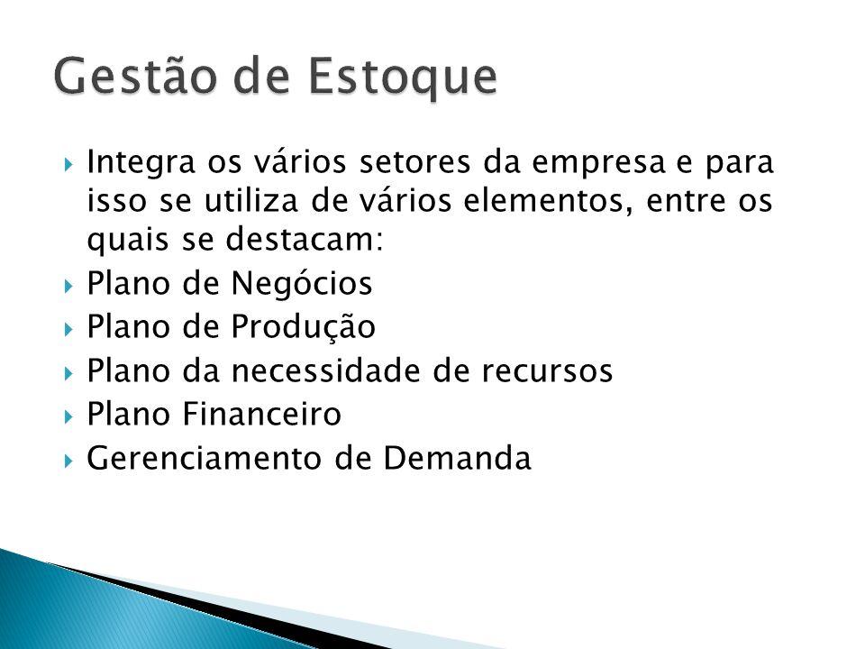 Integra os vários setores da empresa e para isso se utiliza de vários elementos, entre os quais se destacam: Plano de Negócios Plano de Produção Plano