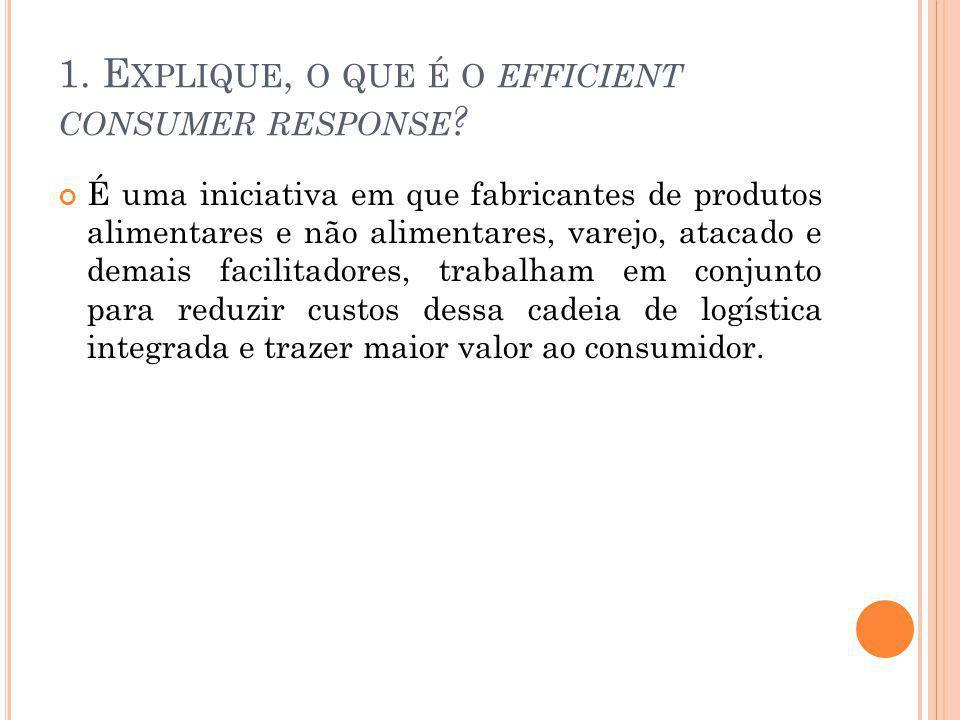 1. E XPLIQUE, O QUE É O EFFICIENT CONSUMER RESPONSE .