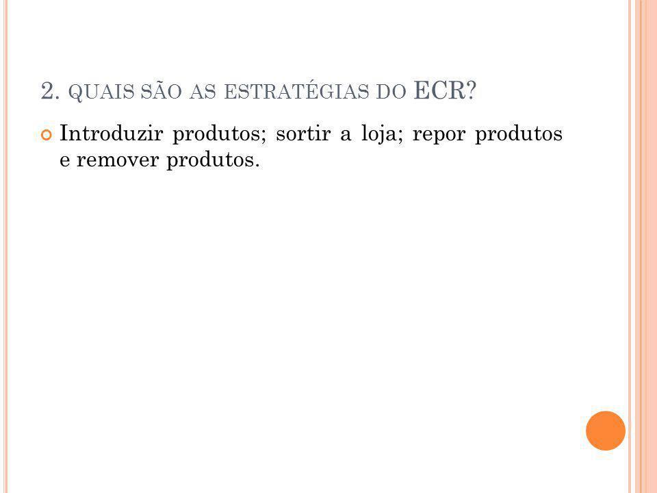 2. QUAIS SÃO AS ESTRATÉGIAS DO ECR? Introduzir produtos; sortir a loja; repor produtos e remover produtos.
