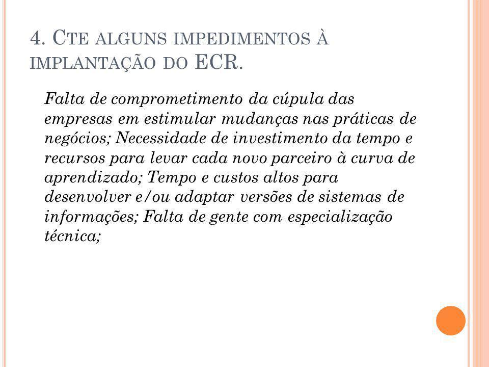 4. C TE ALGUNS IMPEDIMENTOS À IMPLANTAÇÃO DO ECR.
